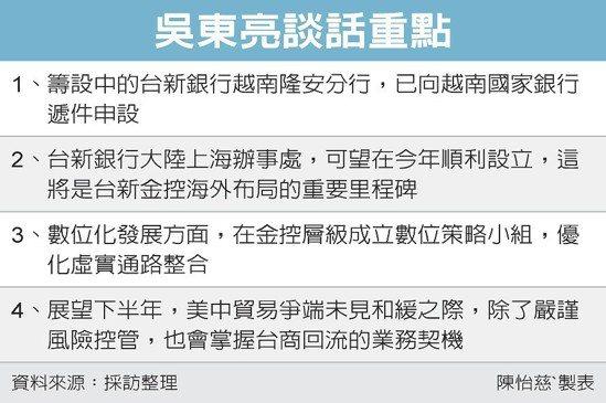 吳東亮談話重點 圖/經濟日報提供
