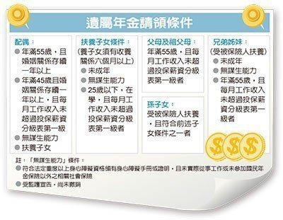 新聞 TW-EZloan台灣簡單貸 經濟日報提供