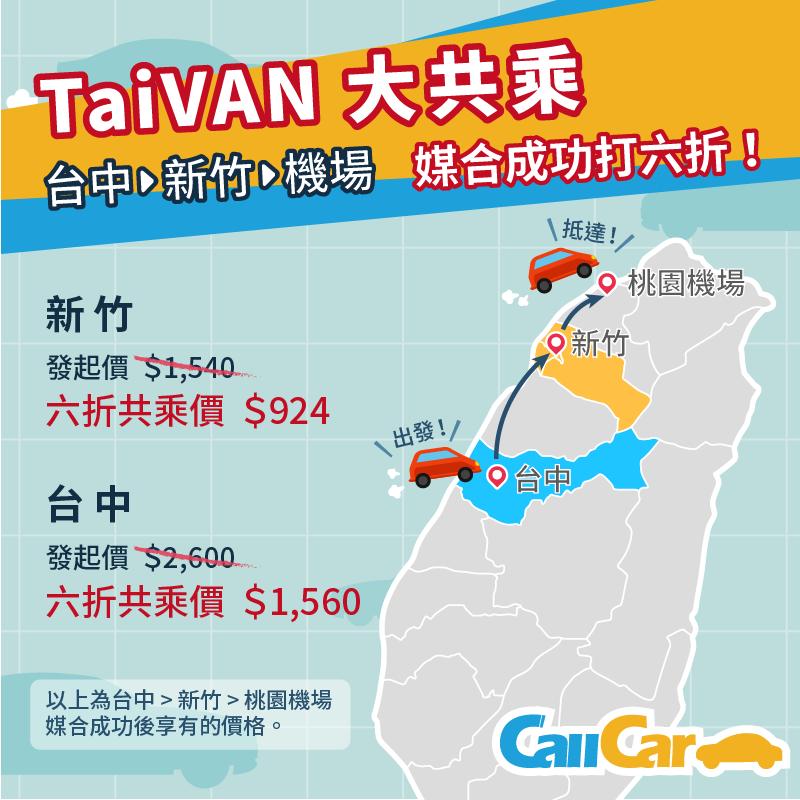 乘客於台中市中區預約TaiVAN大共乘服務,並順利媒合新竹市東區另一組客人共乘,...