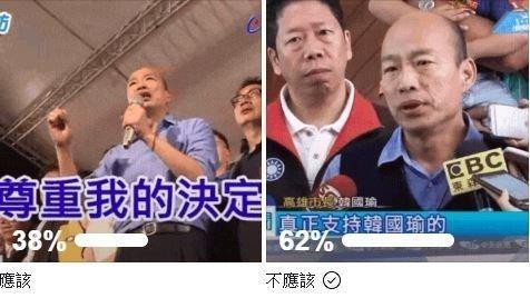 「老天鵝娛樂」發起國民黨是否應直接徵召韓國瑜投票。 圖擷自「老天鵝娛樂」臉書粉絲...