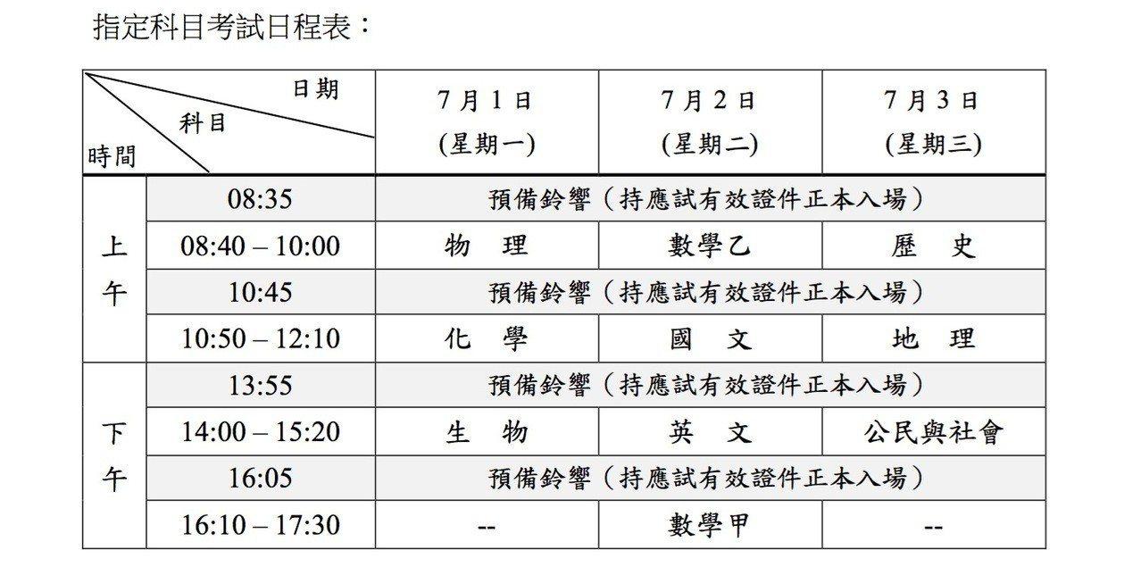 108學年度指考日程表。圖截自大學入學考試中心官網