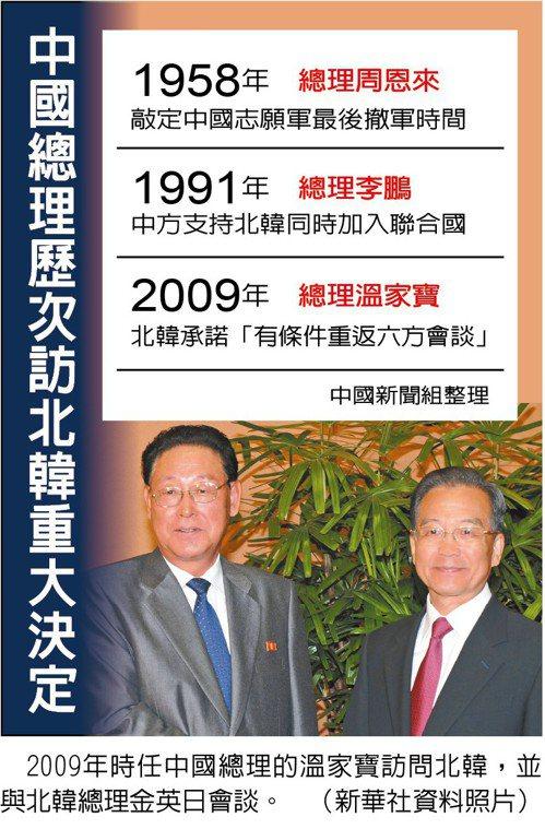 2009年時任中國總理的溫家寶訪問北韓,並與北韓總理金英日會談。 新華社資料照片