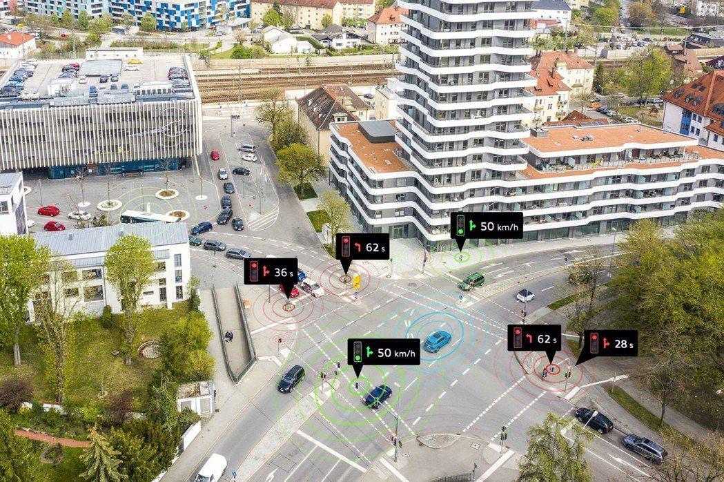 Audi為了強化車輛數位化與城市相互關聯性的發展,在歐洲推出Vehicle-to...