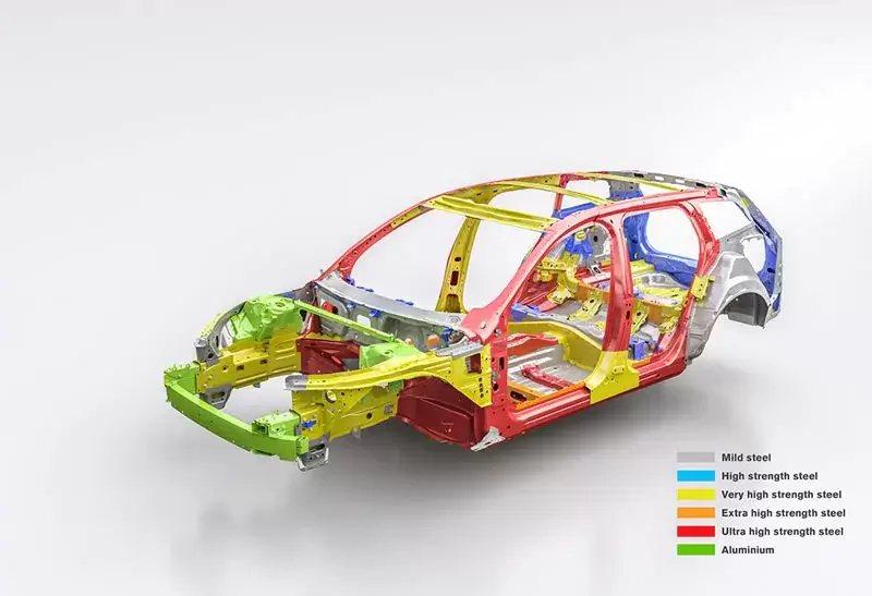 車廠以高強度鋼材打造車室結構。 摘自Volvo