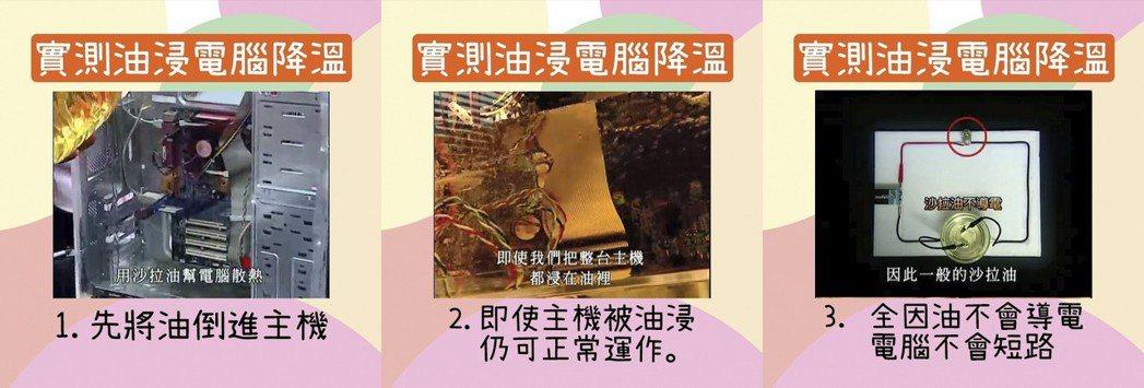 圖片來源/香港01製圖