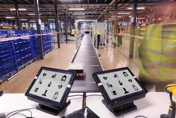 圖3 : 倉儲的特色是物品品項多、貨物進銷存速度快,導入智慧化系統成為企業提升相...