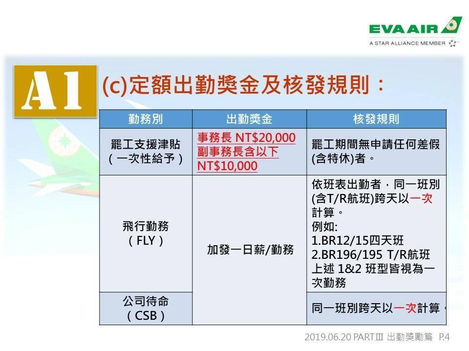 反制罷工,長榮航空要發給出勤空服員獎金。圖/讀者提供
