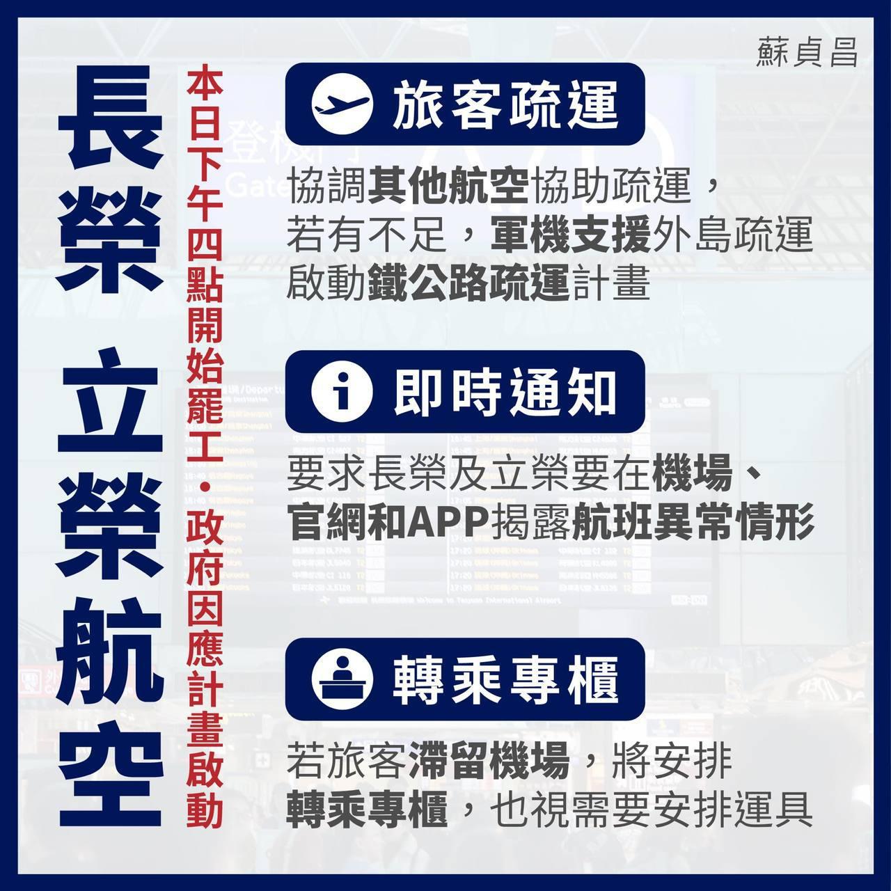 針對長榮勞資爭議事件,行政院長蘇貞昌今晚表示,工會宣布罷工,「相關的疏運措施就同...
