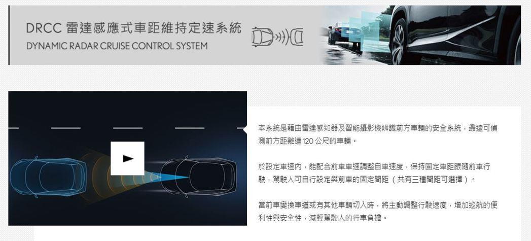 DRCC雷達感應式車距維持定速系統。 摘自Lexus