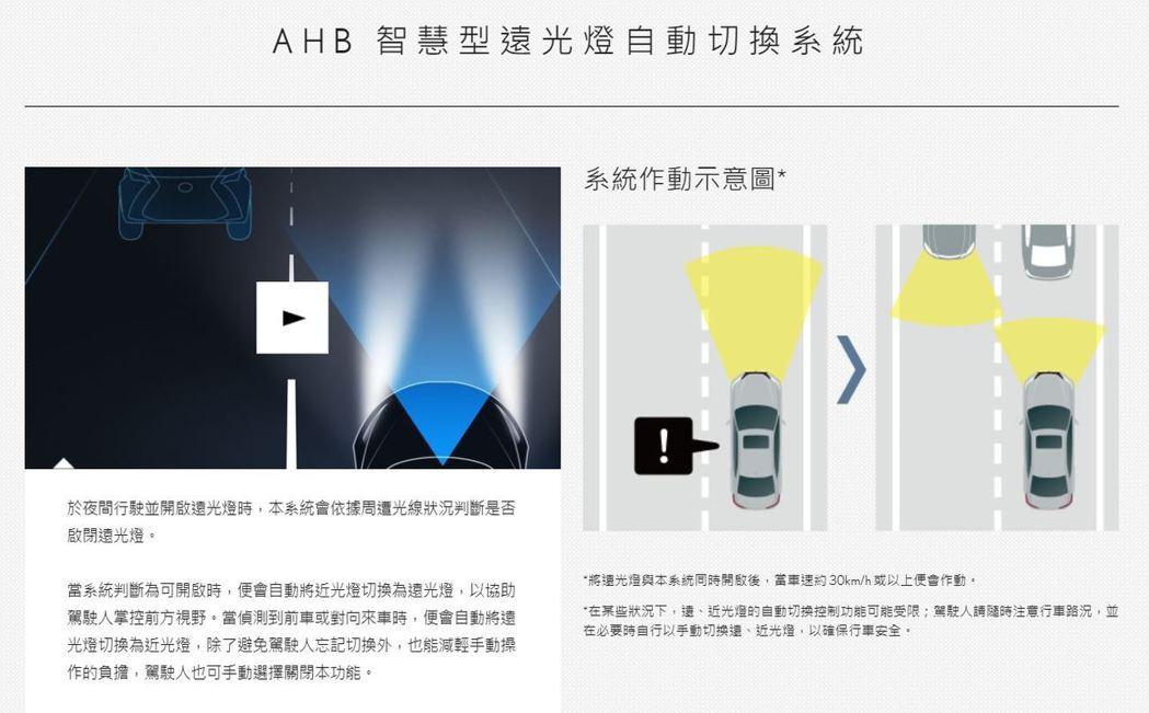 AHB智慧型遠光燈自動切換系統。 摘自Lexus