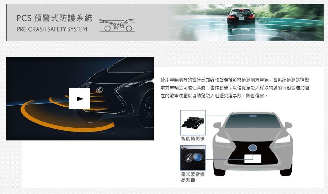 PCS預警式防護系統。 摘自Lexus
