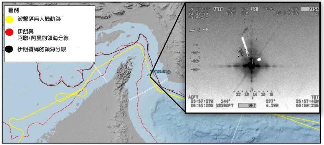 圖為美軍中央司令部公布的「RQ-4A飛行路徑的雷達圖」。 圖/美軍中央司令部;轉...
