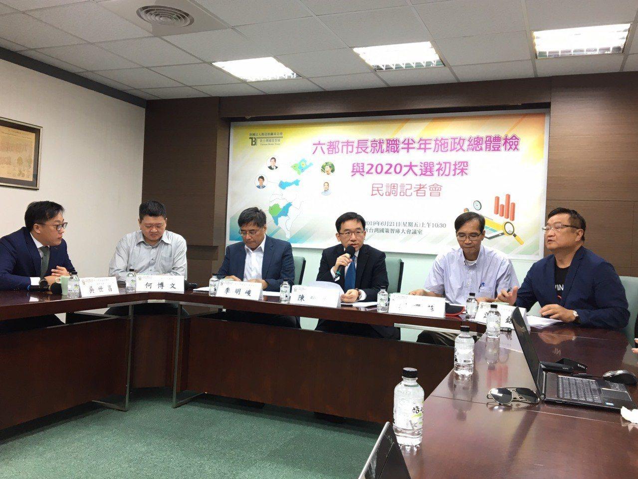 凱達格蘭基金會新台灣國策智庫今天發佈「六都市長就職半年施政總體檢與2020大選初...