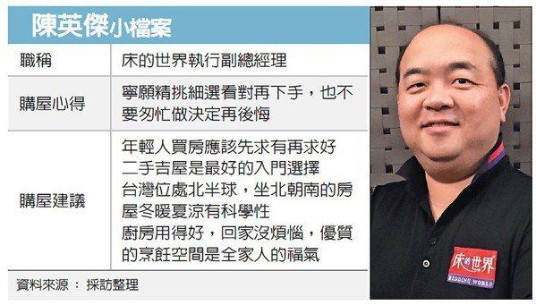 陳英傑小檔案 圖/經濟日報提供