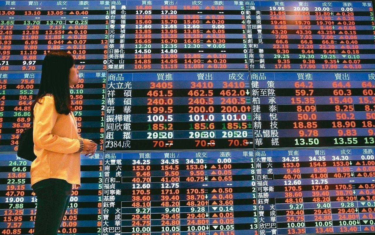 上周外資買賣超第1名都是金控股。照片為股市示意圖。聯合報系資料照