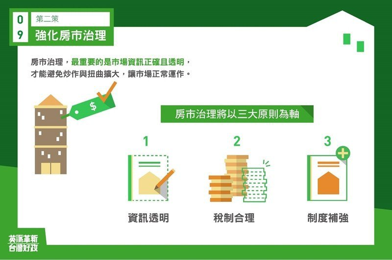 蔡英文的「安居三策」,也包括了「房屋市場資訊透明」的政見規劃。 圖/取自蔡英文Facebook