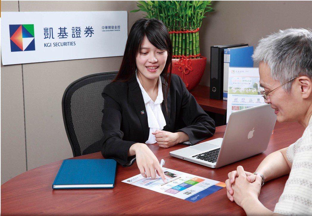 凱基證券提供專業保險顧問規劃服務,協助投資人選購適合的保險商品。凱基證/提供