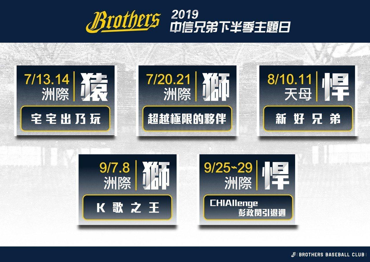中信兄弟隊迎接下半季,正式公布主題日活動。 圖/中信兄弟隊提供