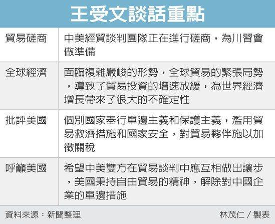 王受文談話重點 圖/經濟日報提供