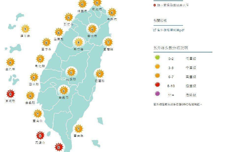 今天各地仍屬舒適天氣,南部留意紫外線。圖/取自氣象局網站
