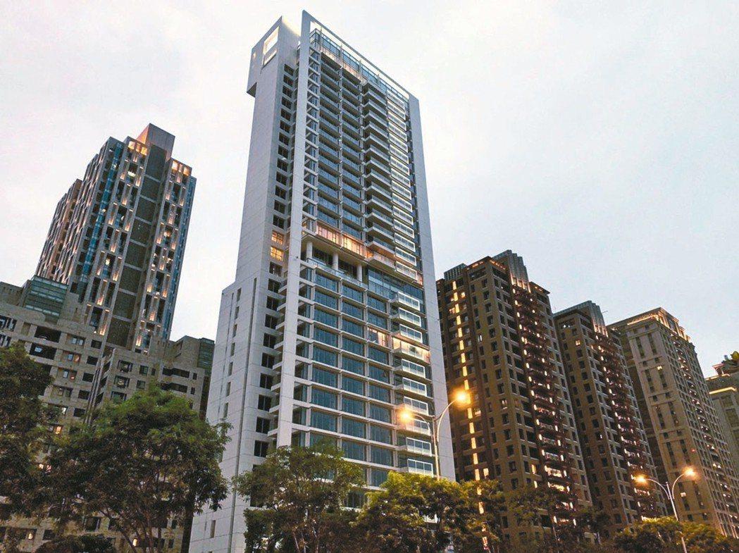 統計六都豪宅交易發現,第1季交易量僅高雄市近倍增,其餘五都豪宅交易量全數收窄。圖...