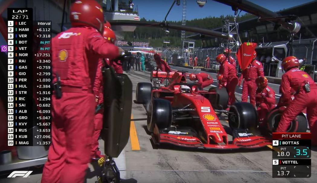 法拉利發生嚴重的換胎失誤導致Vettel延誤了3秒的時間。 摘自F1