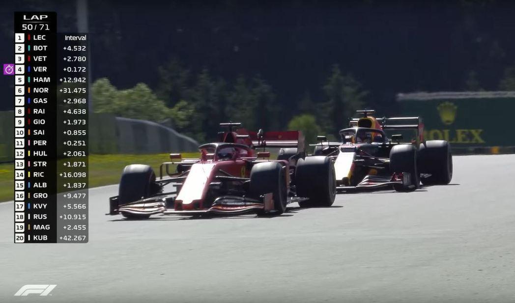 Verstappen追上Vettel展開纏鬥。 摘自F1