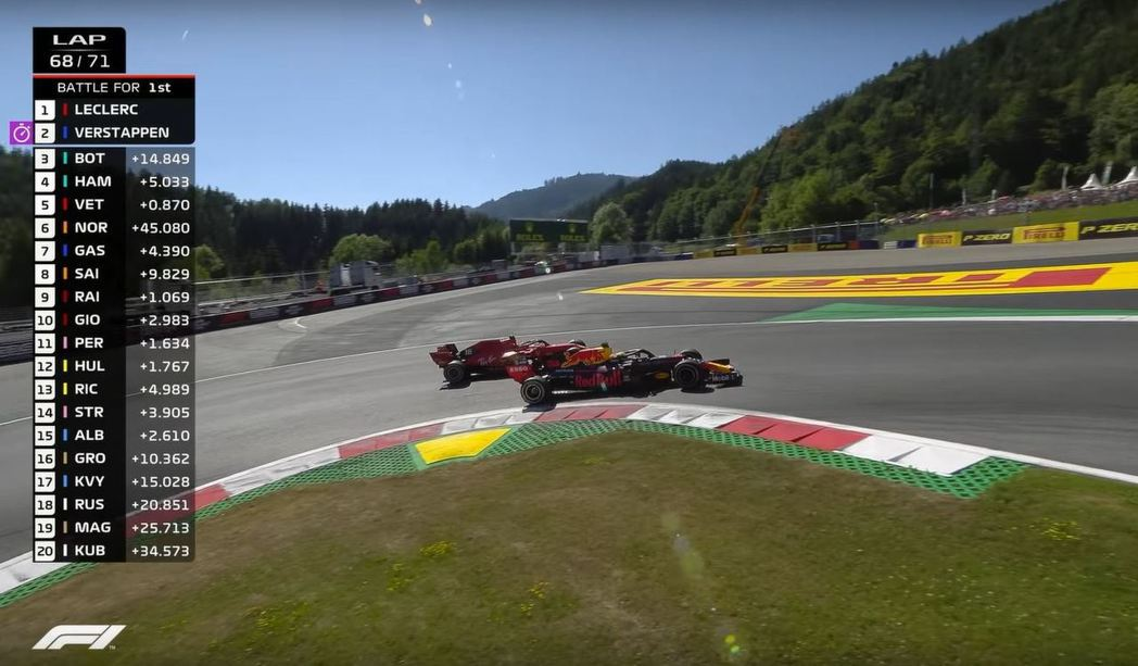 Verstappen持續向Leclerc發動攻勢。 摘自F1