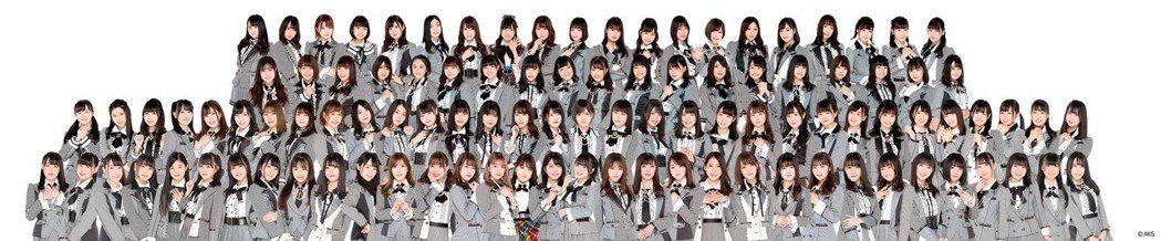 AKB48出道以來已累積37張百萬單曲。圖/寬宏提供