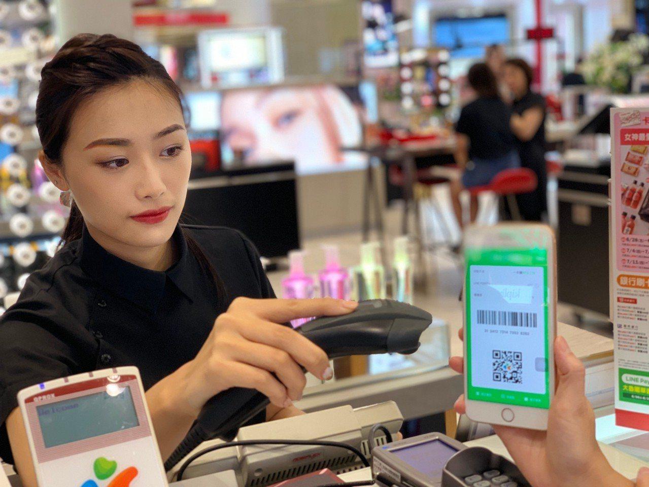 「LINE Pay 一卡通帳戶」目前用戶數已達155萬戶,為鼓勵用戶多加使用體驗...