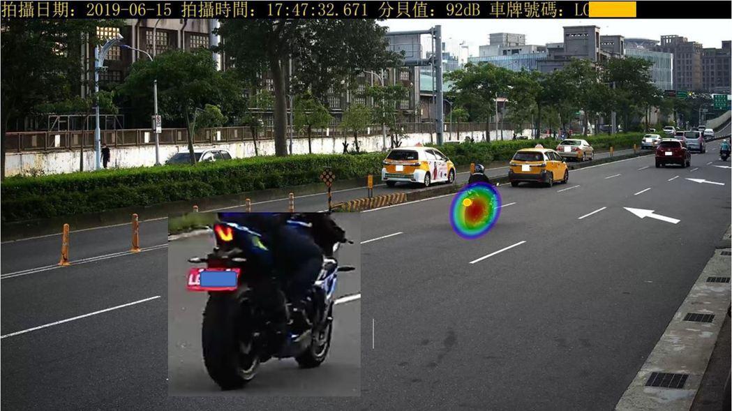 聲音照相系統可抓出監測範圍每秒內噪音最大的車輛。圖/環保署提供
