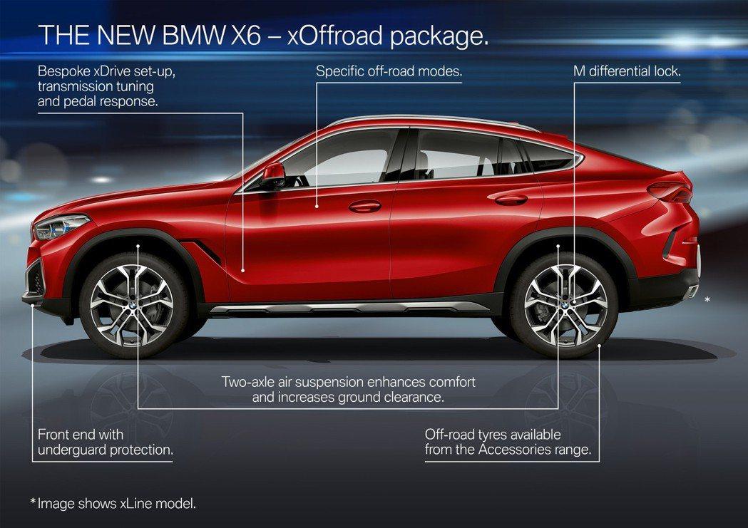 BMW也有推出新世代X6專屬的xOffroad越野套件。 摘自BMW