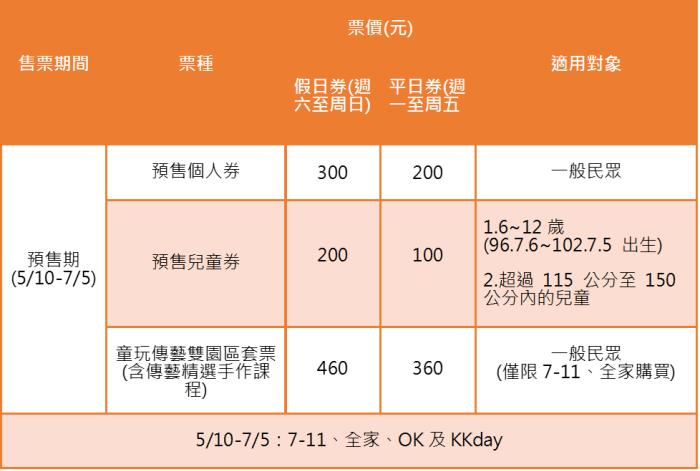 票價資訊 圖/FunTime