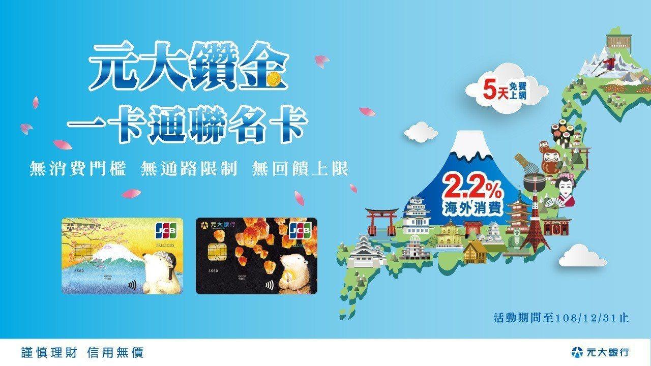海外刷元大鑽金卡(含一卡通聯名卡)享2.2%現金回饋,滿額再送5天免費上網。圖/
