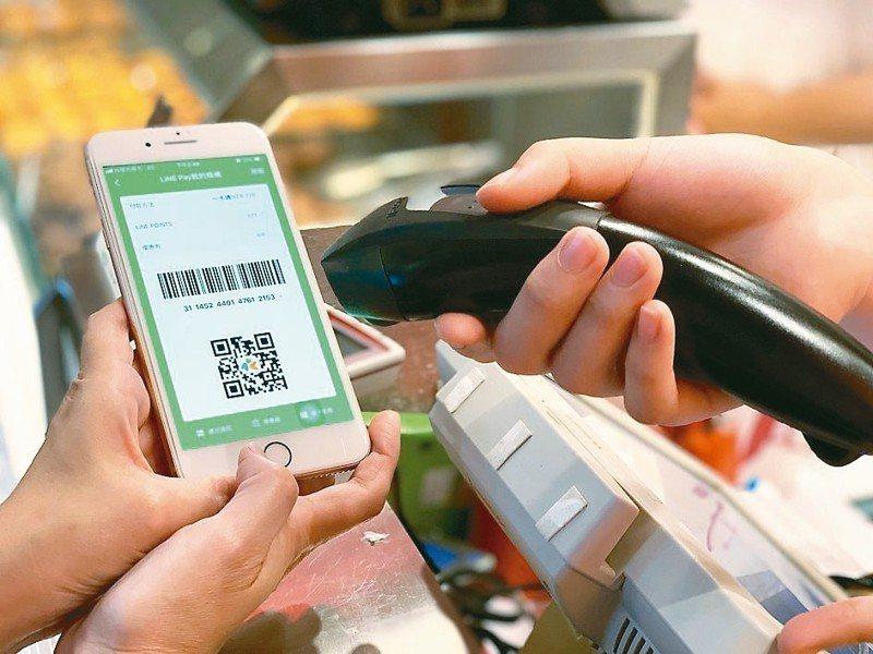 高雄一卡通公司在暑假推出多項「LINE Pay 一卡通帳戶」優惠措施,吸引用戶多使用。 圖/一卡通公司提供