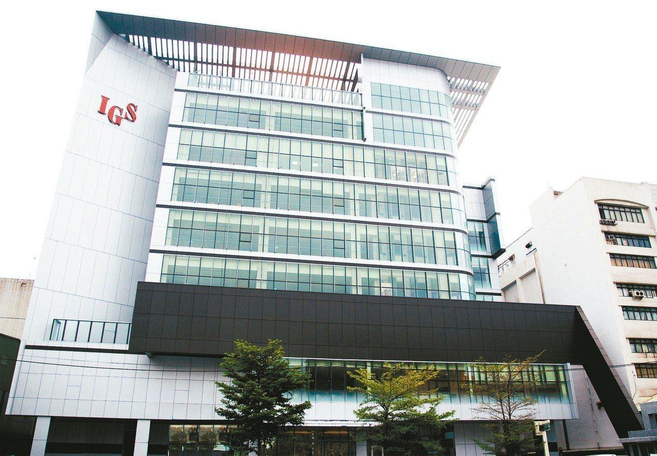 鈊象6月營收表現驚豔,圖為位於新北市五股的總部大樓。 圖/鈊象提供