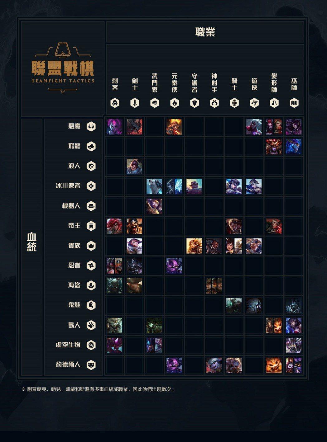 圖/英雄聯盟官網