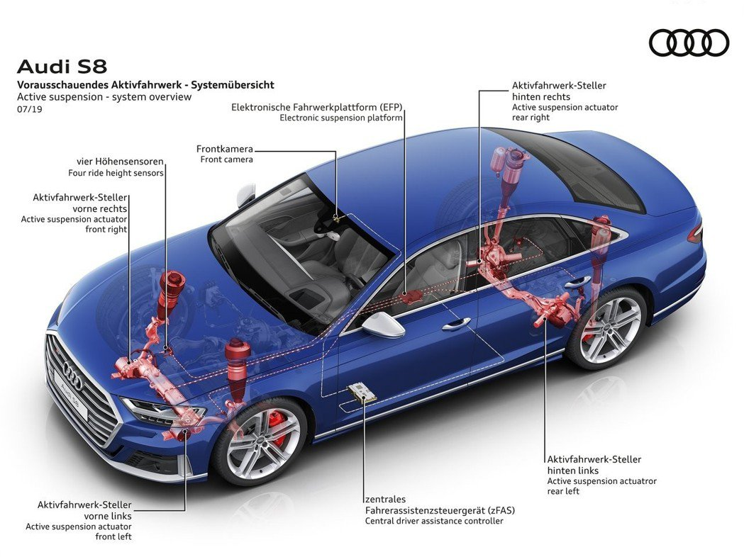 Audi Predictive Active Suspension預測式主動懸吊...