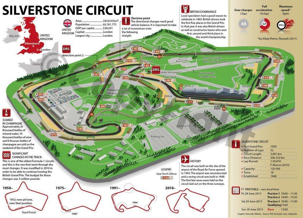 英國銀石賽道的歷史相當悠久。 摘自Silverstone