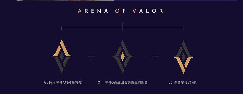 以AOV的字樣組合成的Logo,結合象徵「團結」
