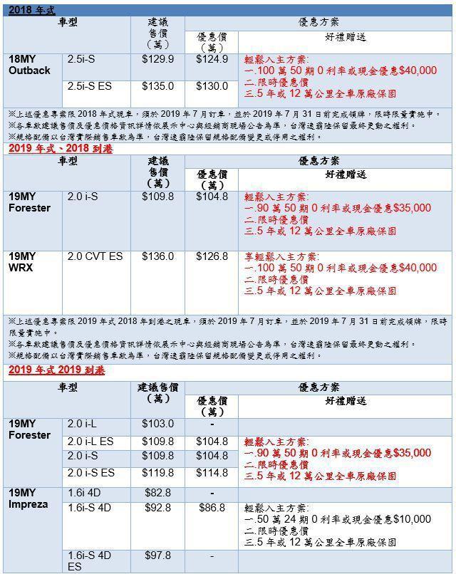 7月份Subaru全車系促銷內容。 圖/Subaru提供