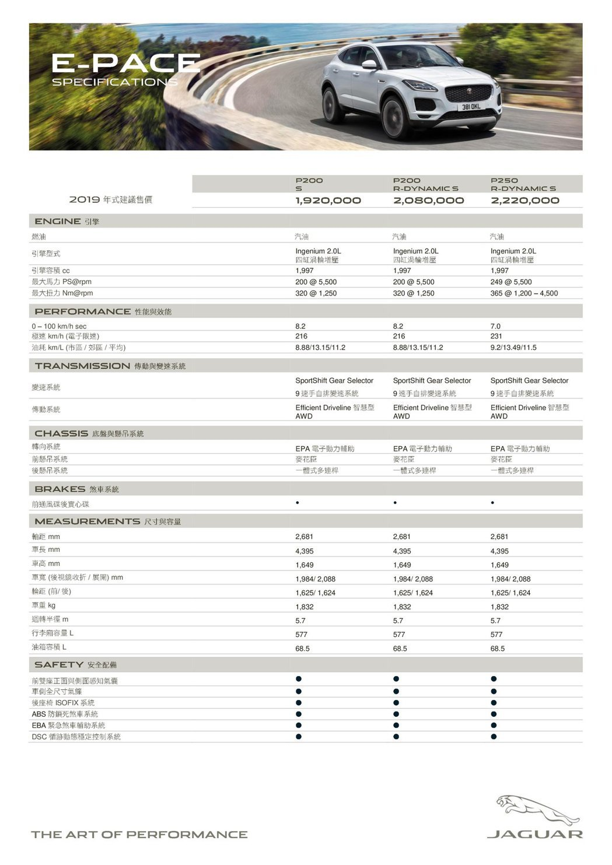 全新19年式Jaguar E-Pace規配表。 圖/Jaguar提供