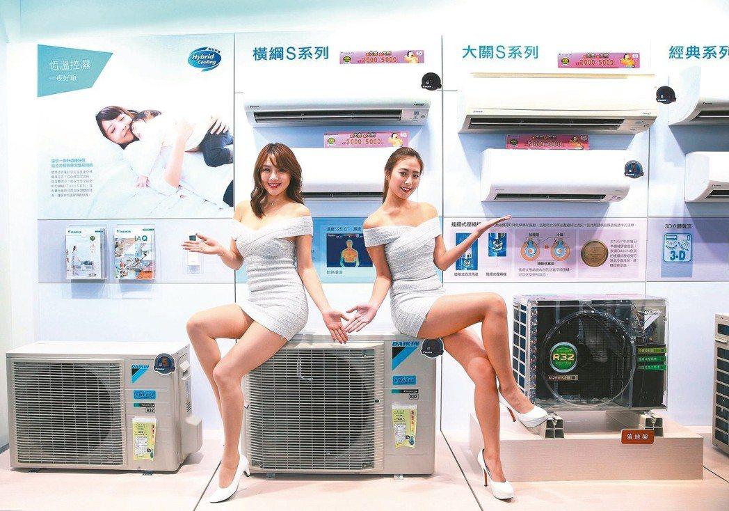 即日起至7月31日止,購買大金家用變頻空調RX(K)~4MX(K)系列機型,每組...