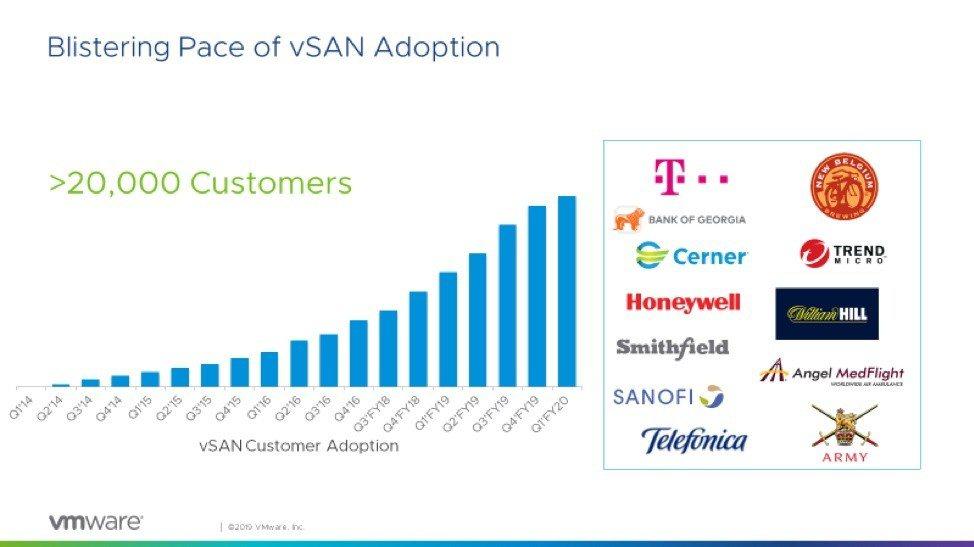 目前包含T-Mobile、趨勢科技、Honeywell、Telefonica、S...