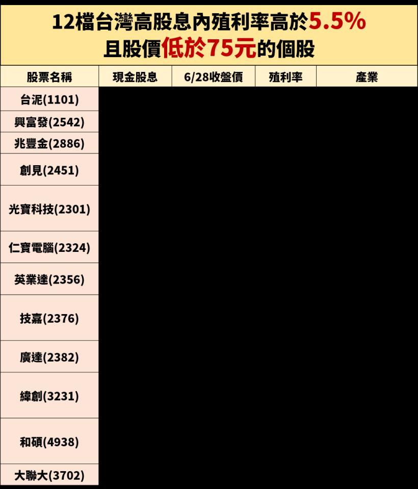 (資料來源 : 籌碼 K 線) (整理:Peter jan)(註 : 以上僅為數...