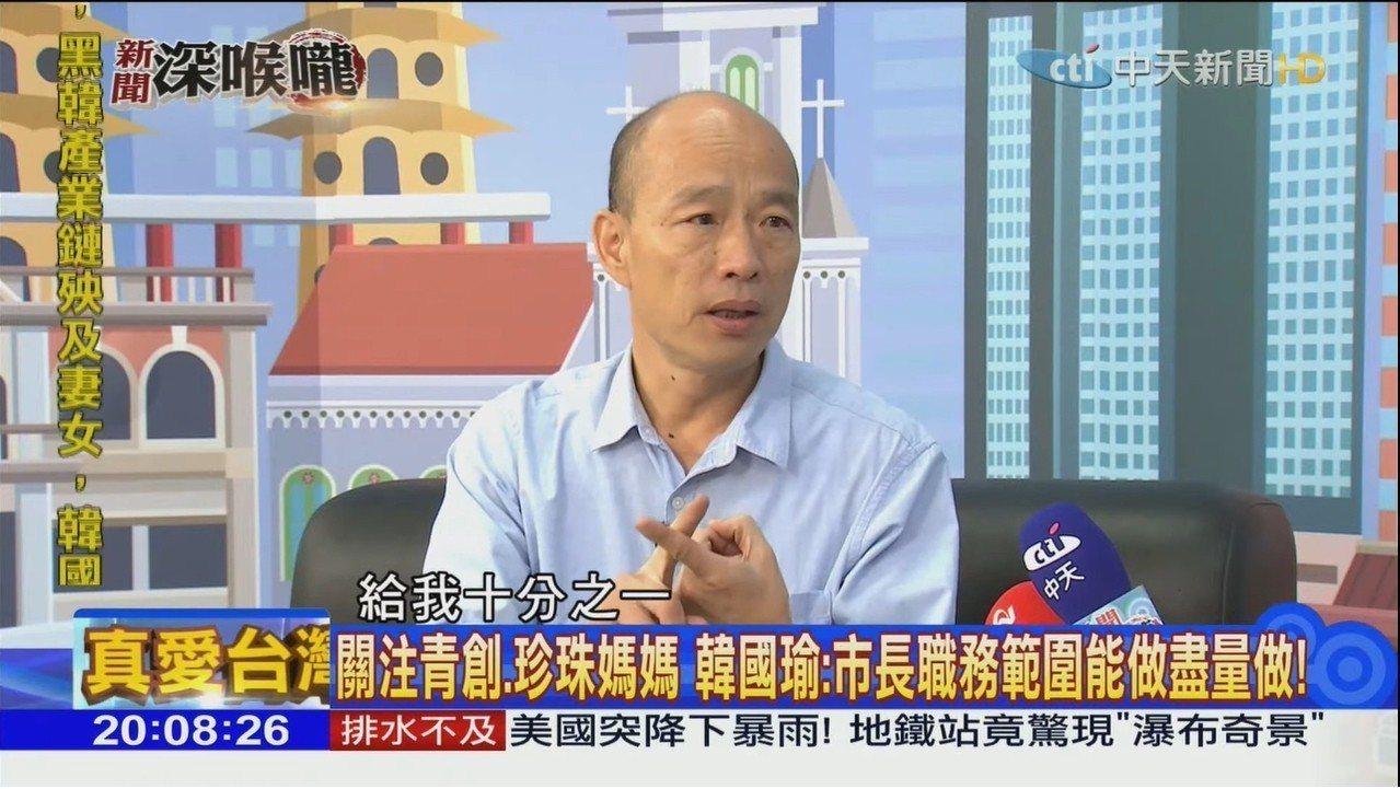 韓國瑜接受中天新聞專訪。圖/翻攝中天新聞