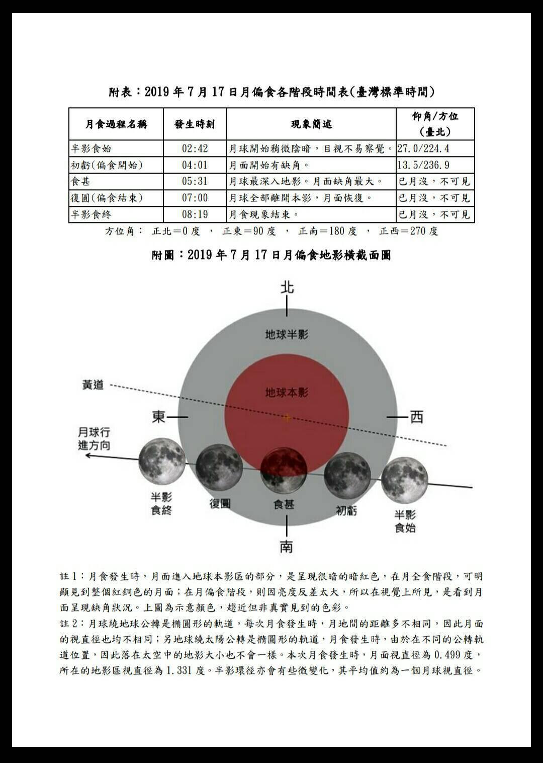 中央氣象局表示,7月17日為農曆15日滿月,該日凌晨至清晨將發生月偏食,在天候許...