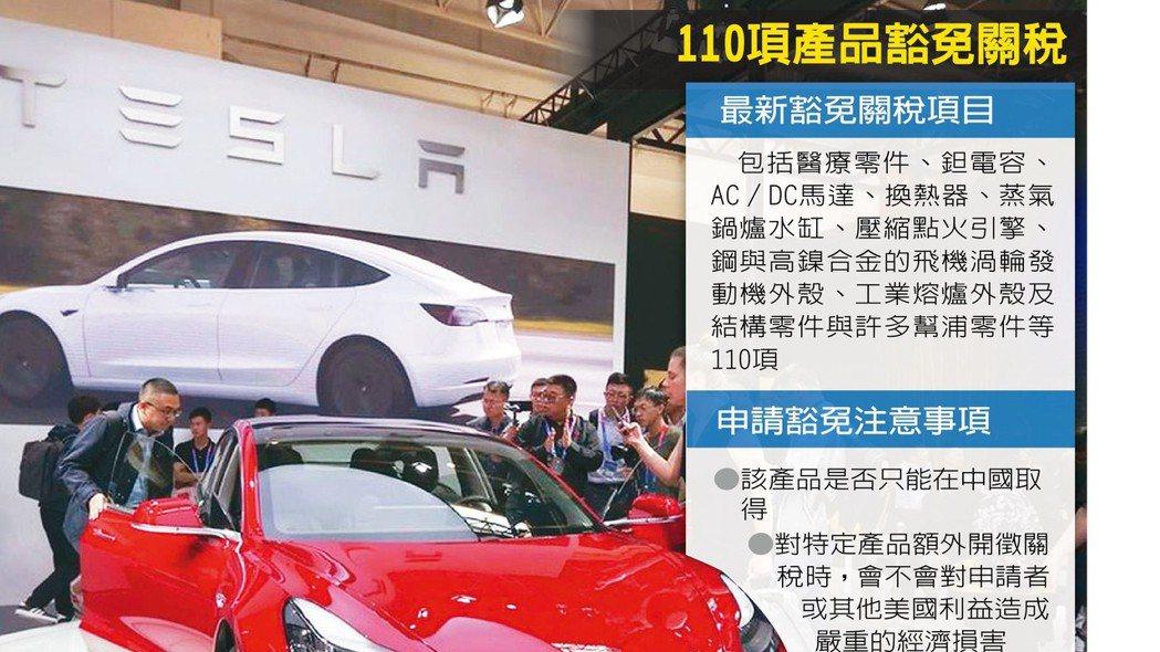 華爾街日報:G2擬在北京重啟談判+特斯拉申請免關稅遭駁回。 蘇淑慧