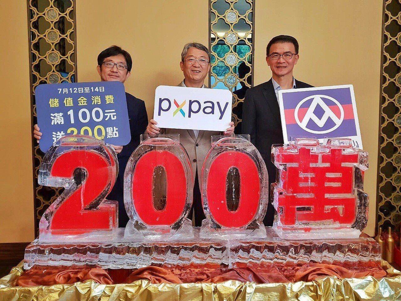 全聯今(11)日宣布PX Pay下載數已經突破200萬次,等於自5月24上線後,...