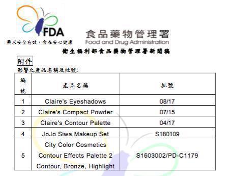 美國以及加拿大日前發布國際化粧品警訊,台灣製造的5款化粧品下架。 圖/食品藥物管...